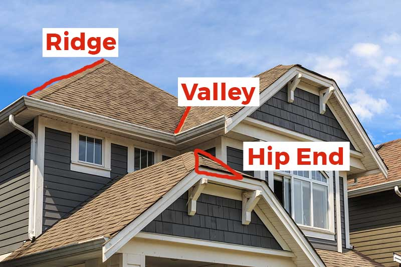 How To Figure Out The Square Footage Of A Roof [Diagram Included]